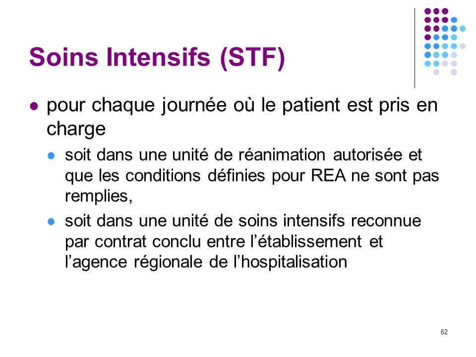 Soins Intensifs (STF) pour chaque journée où le patient est pris en charge.