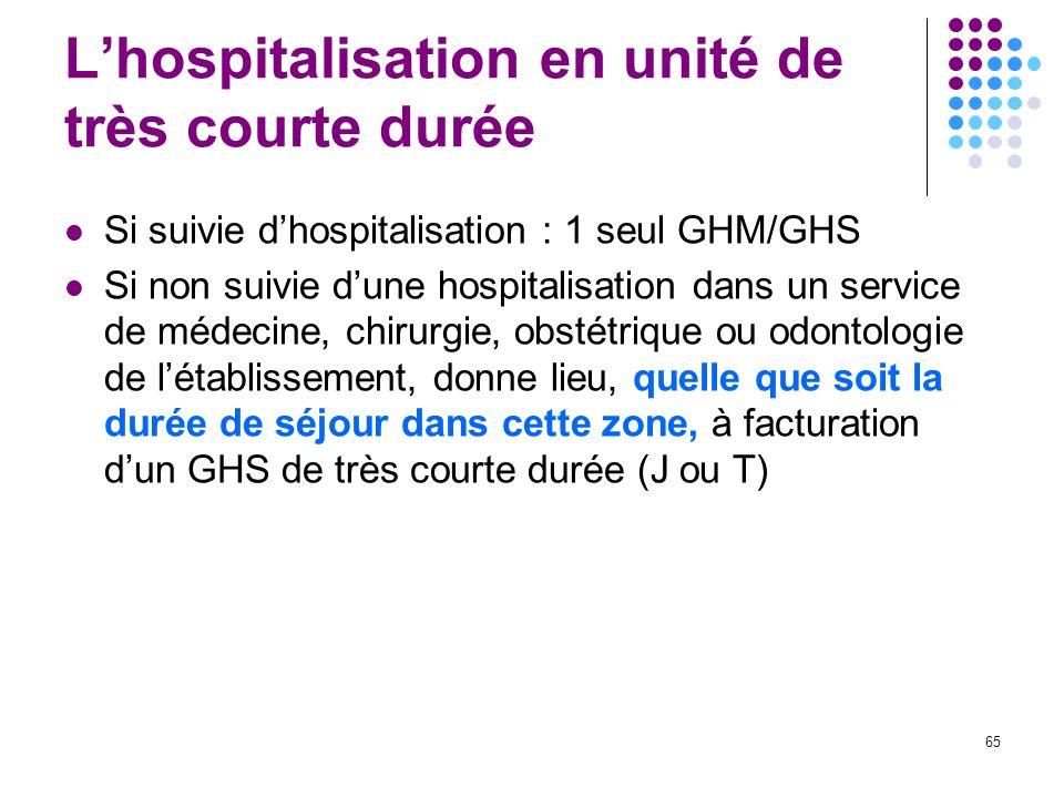 L'hospitalisation en unité de très courte durée
