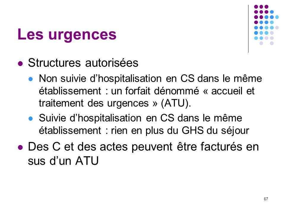 Les urgences Structures autorisées
