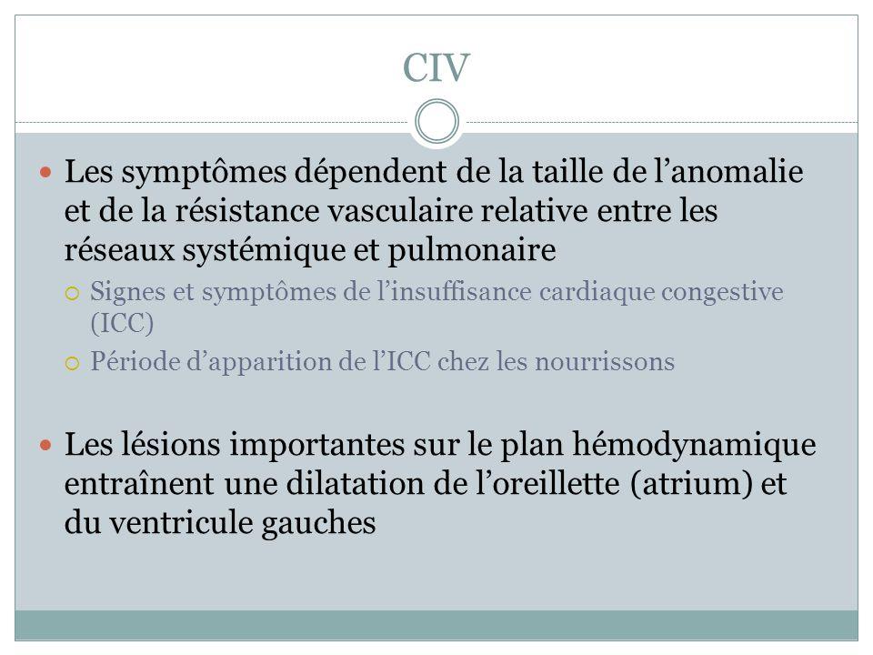 CIV Les symptômes dépendent de la taille de l'anomalie et de la résistance vasculaire relative entre les réseaux systémique et pulmonaire.