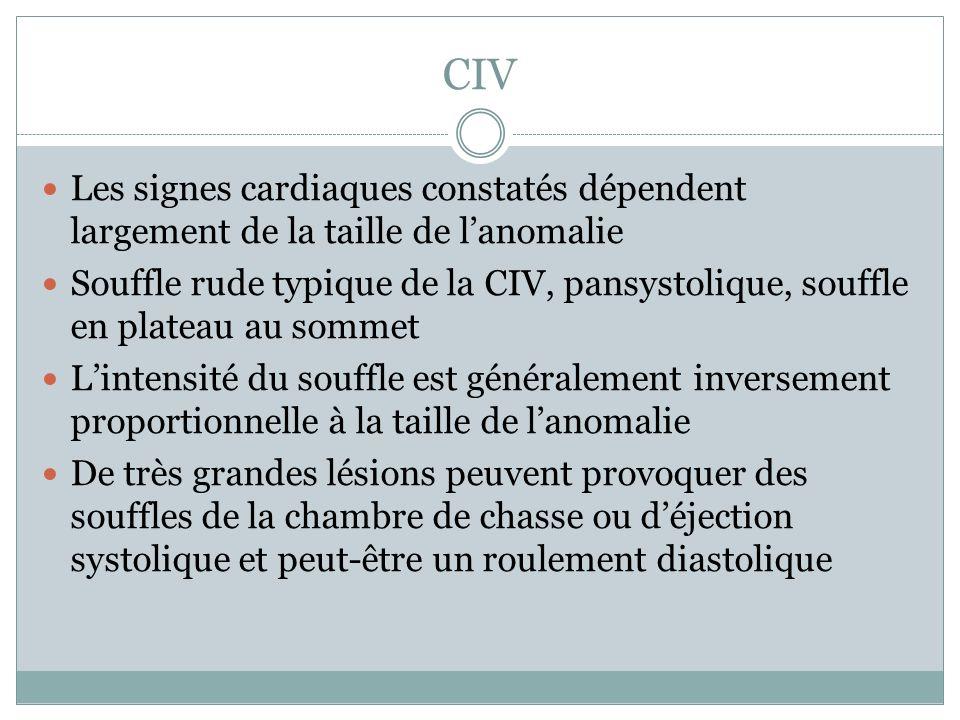 CIV Les signes cardiaques constatés dépendent largement de la taille de l'anomalie.