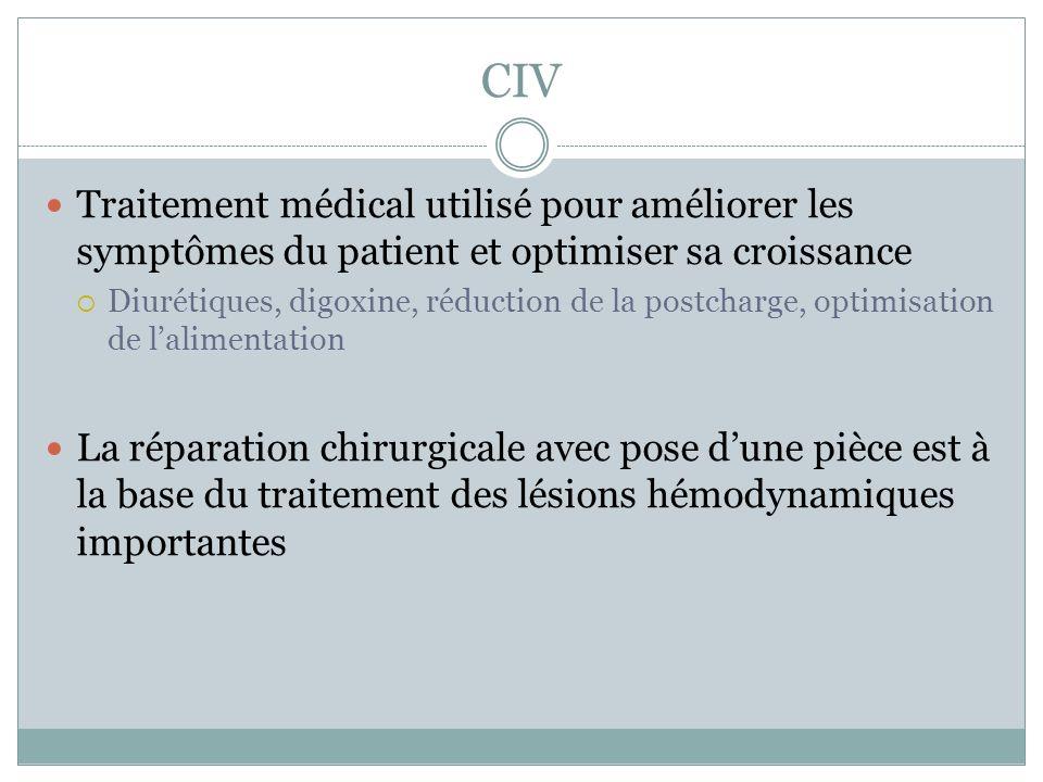 CIV Traitement médical utilisé pour améliorer les symptômes du patient et optimiser sa croissance.