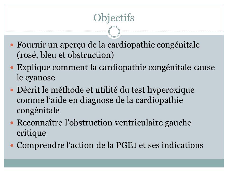 Objectifs Fournir un aperçu de la cardiopathie congénitale (rosé, bleu et obstruction) Explique comment la cardiopathie congénitale cause le cyanose.