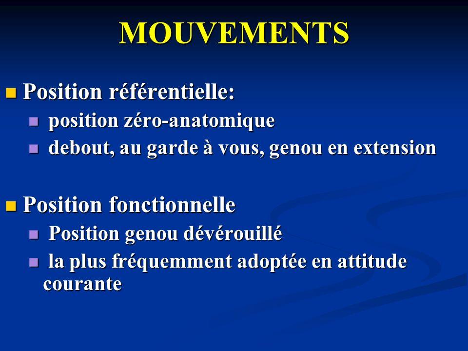 MOUVEMENTS Position référentielle: Position fonctionnelle