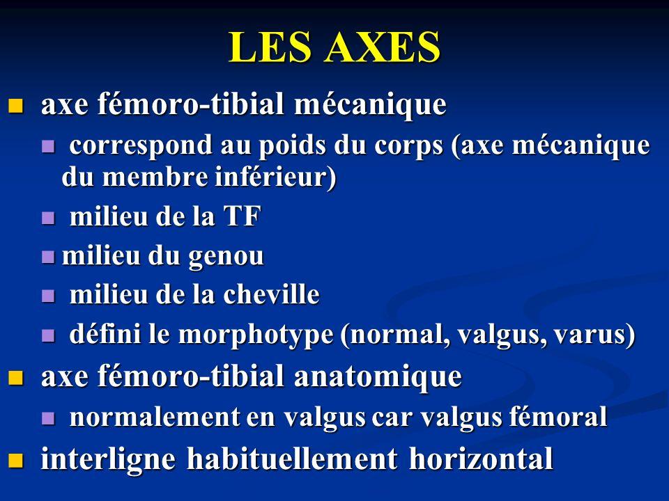 LES AXES axe fémoro-tibial mécanique axe fémoro-tibial anatomique