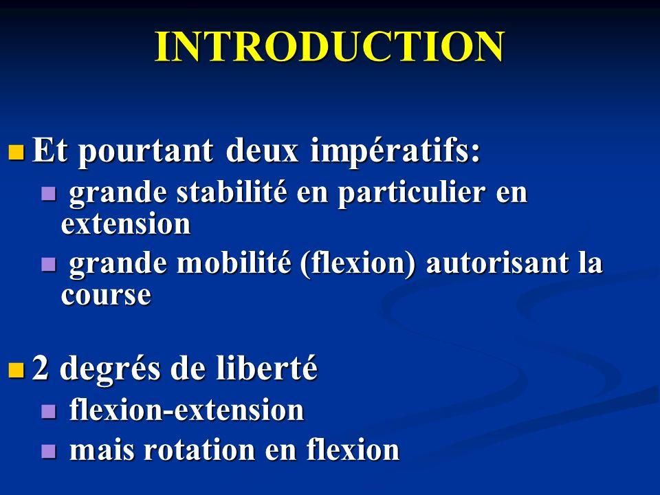 INTRODUCTION Et pourtant deux impératifs: 2 degrés de liberté
