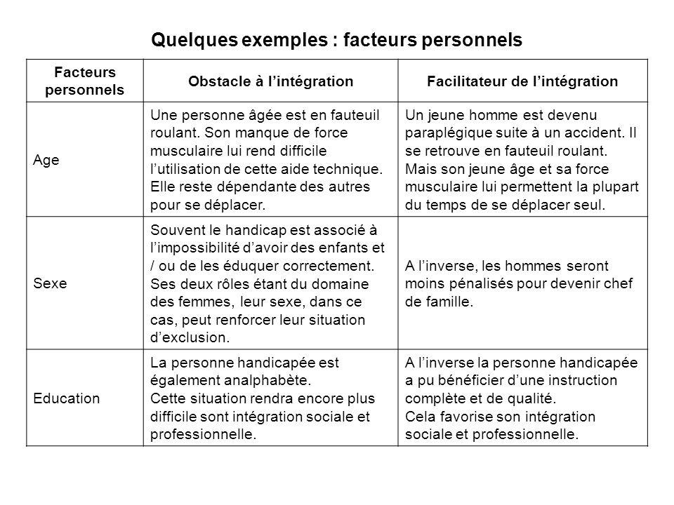 Quelques exemples : facteurs personnels