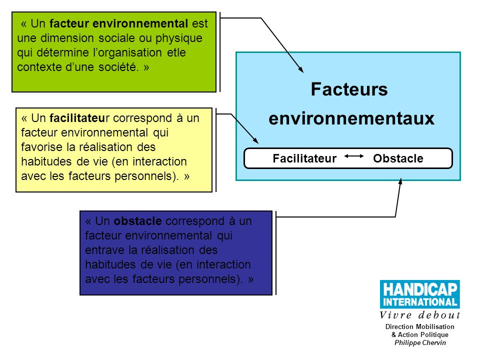 Facilitateur Obstacle Direction Mobilisation