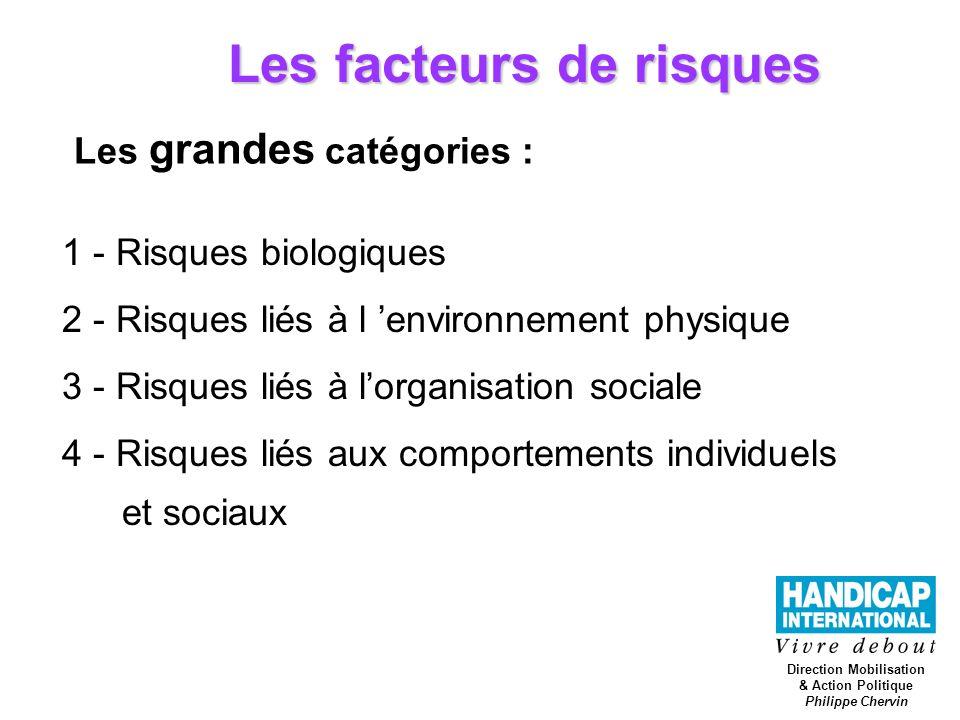 Les facteurs de risques