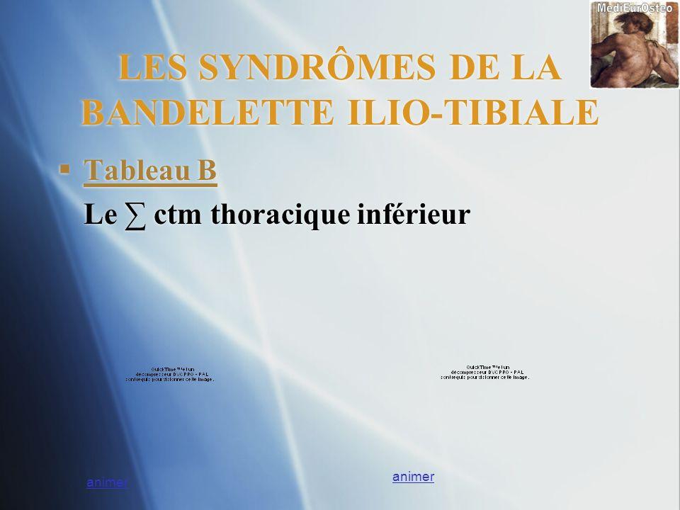 LES SYNDRÔMES DE LA BANDELETTE ILIO-TIBIALE