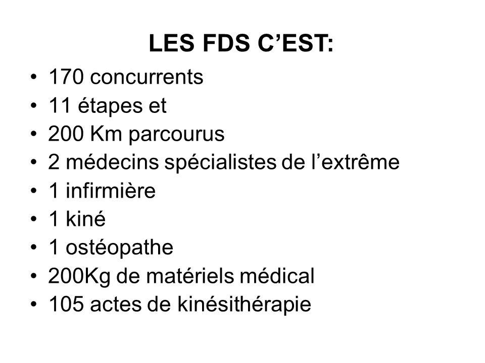 LES FDS C'EST: 170 concurrents 11 étapes et 200 Km parcourus