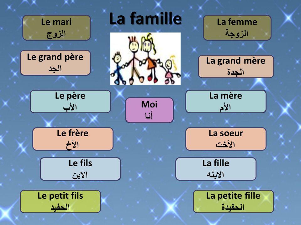 La famille Le mari الزوج La femme الزوجة Le grand père الجد