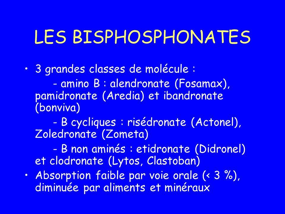 LES BISPHOSPHONATES 3 grandes classes de molécule :