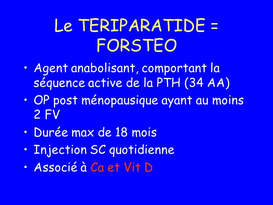 Le TERIPARATIDE = FORSTEO