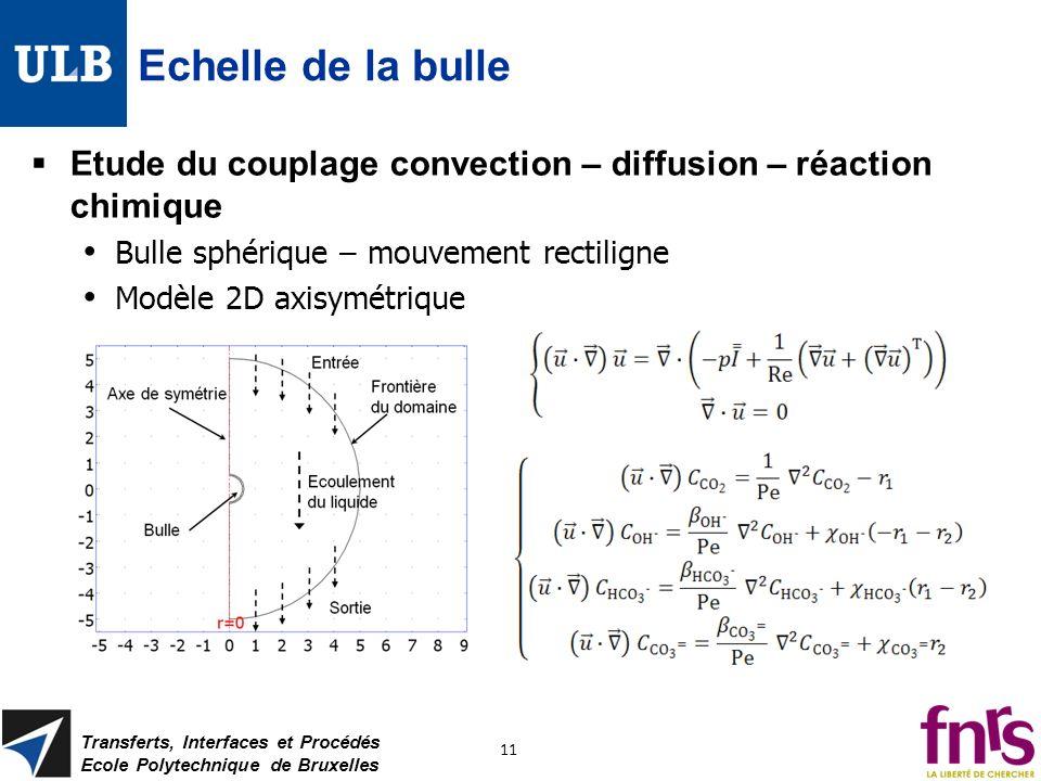 Echelle de la bulle Etude du couplage convection – diffusion – réaction chimique. Bulle sphérique – mouvement rectiligne.