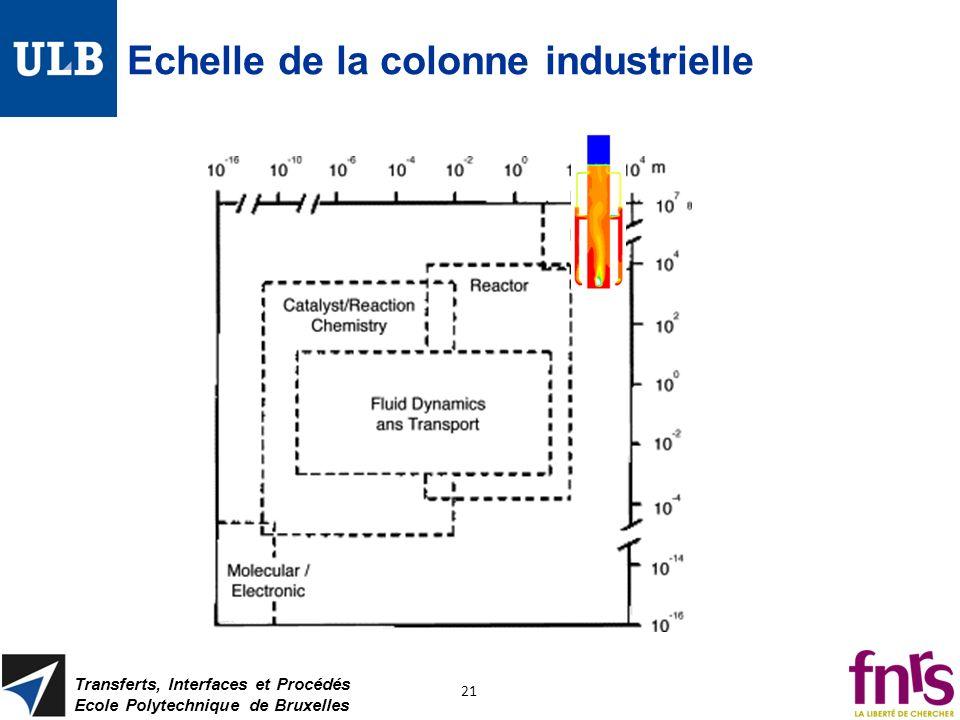 Echelle de la colonne industrielle