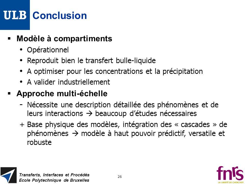 Conclusion Modèle à compartiments Approche multi-échelle Opérationnel