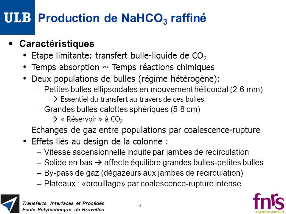 Production de NaHCO3 raffiné
