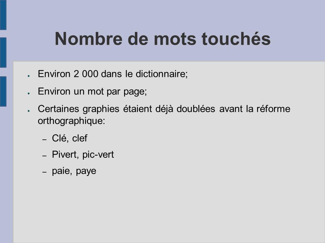 Nombre de mots touchés Environ 2 000 dans le dictionnaire;