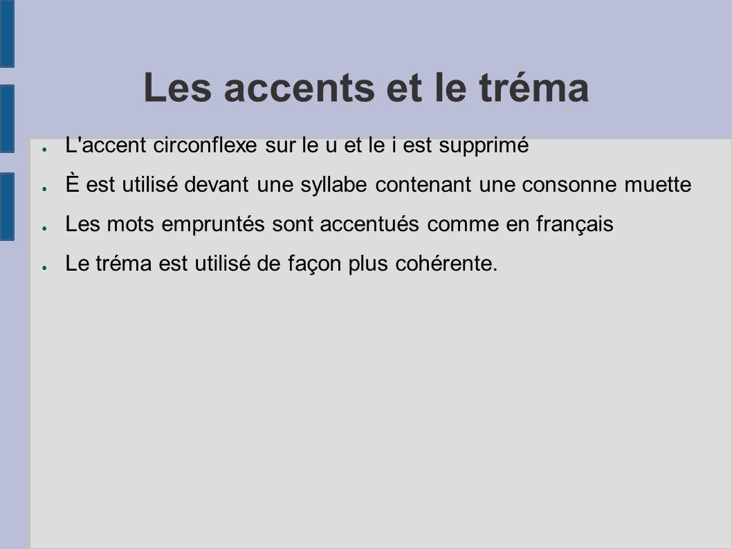 Les accents et le tréma L accent circonflexe sur le u et le i est supprimé. È est utilisé devant une syllabe contenant une consonne muette.