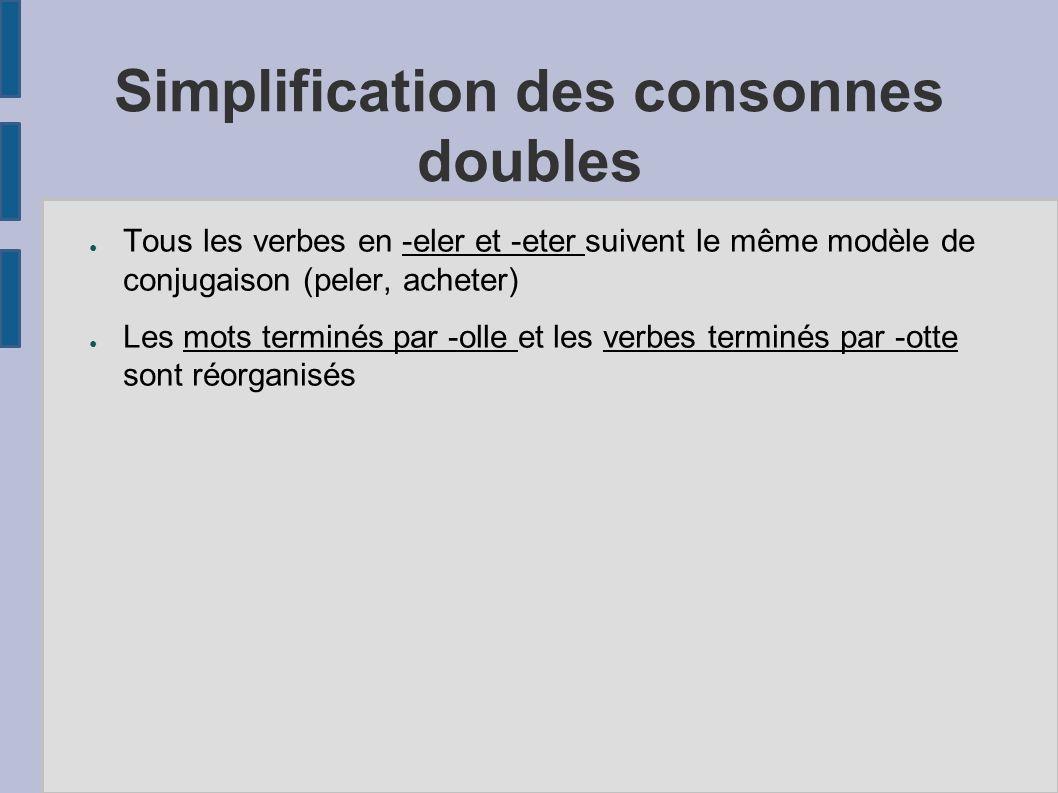 Simplification des consonnes doubles