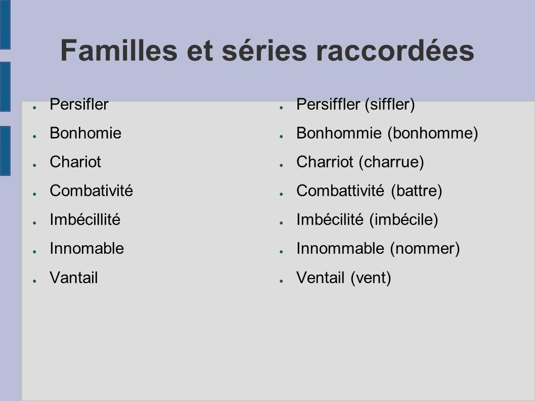 Familles et séries raccordées