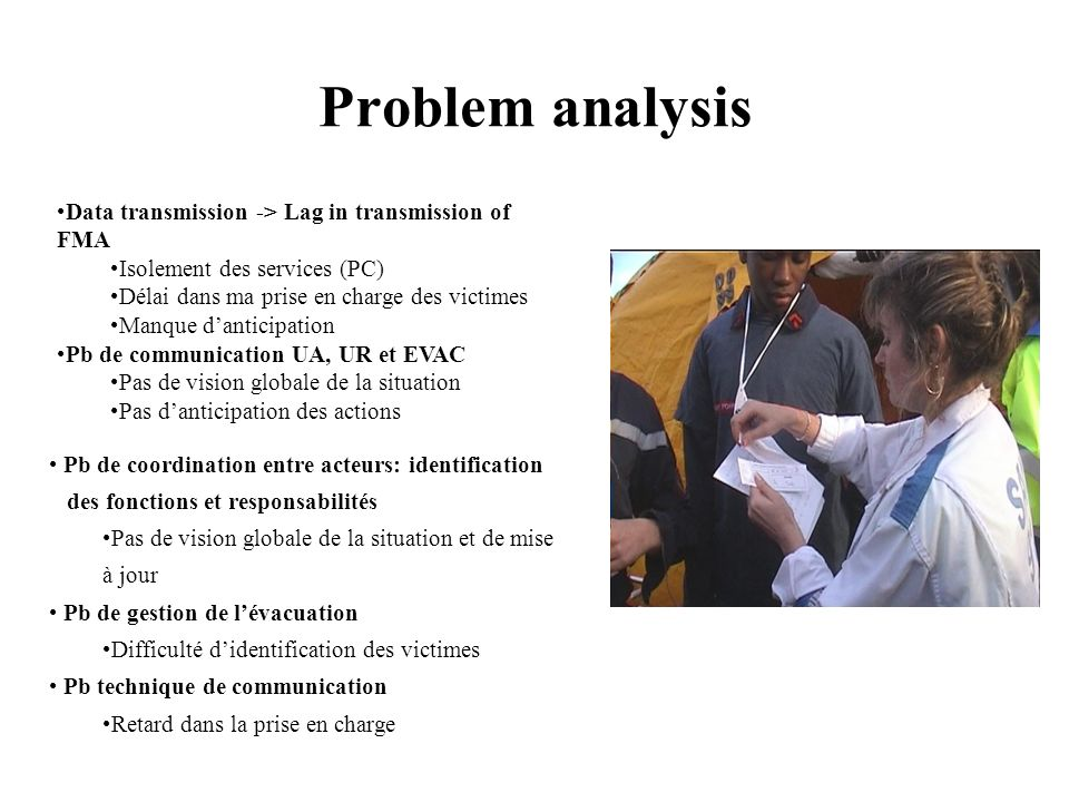 Problem analysis Data transmission -> Lag in transmission of FMA