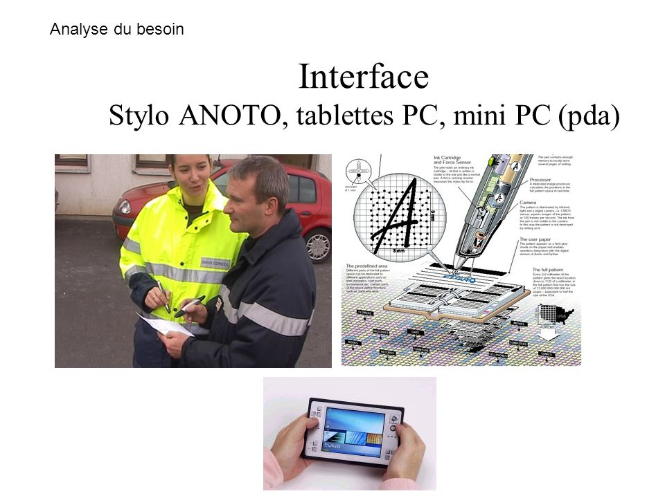Interface Stylo ANOTO, tablettes PC, mini PC (pda)