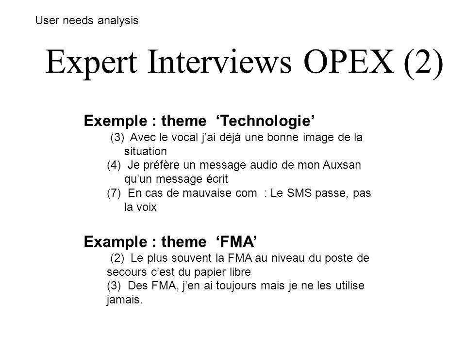 Expert Interviews OPEX (2)