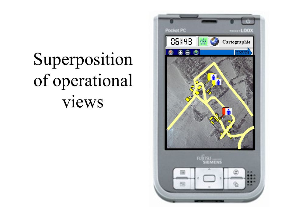 Superposition of operational views