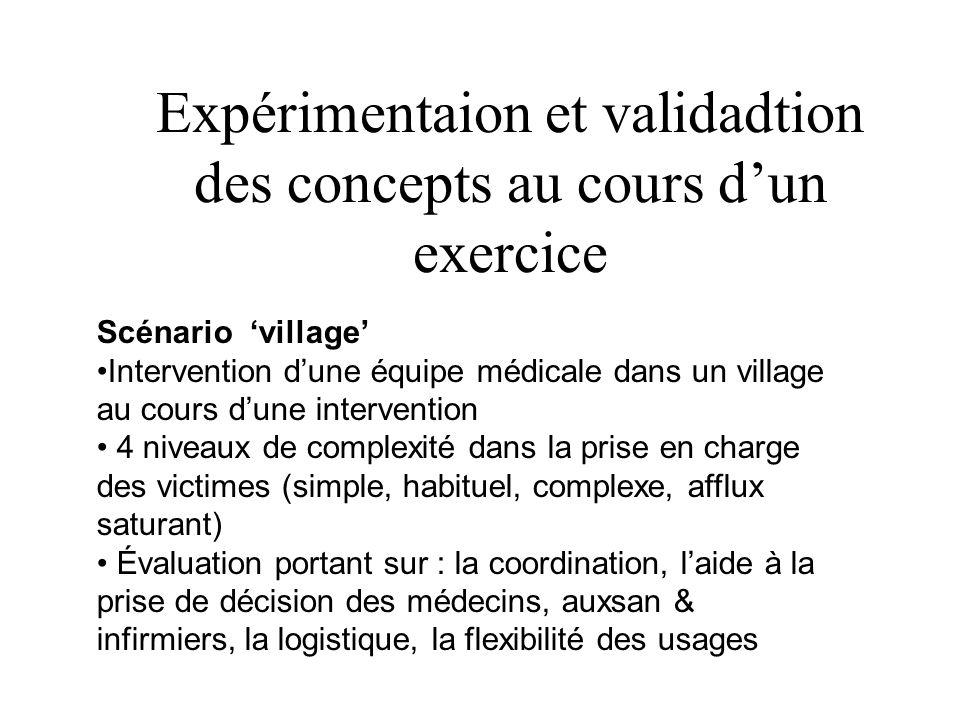 Expérimentaion et validadtion des concepts au cours d'un exercice