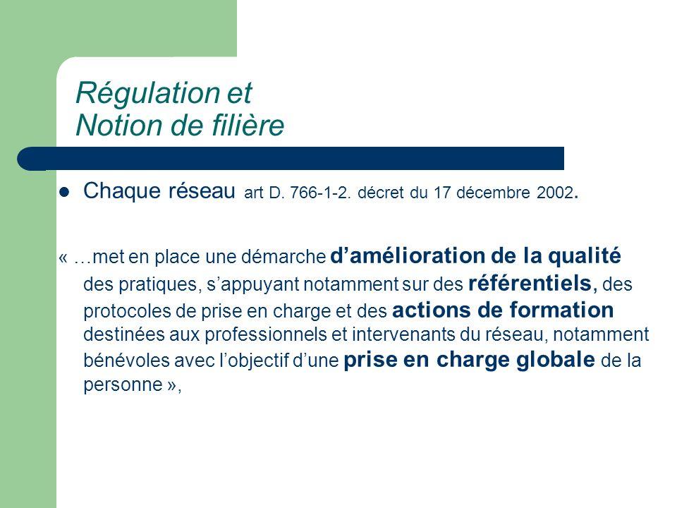 Régulation et Notion de filière