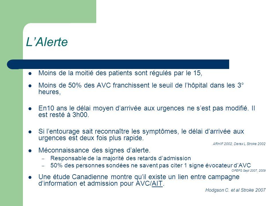 L'Alerte Moins de la moitié des patients sont régulés par le 15,