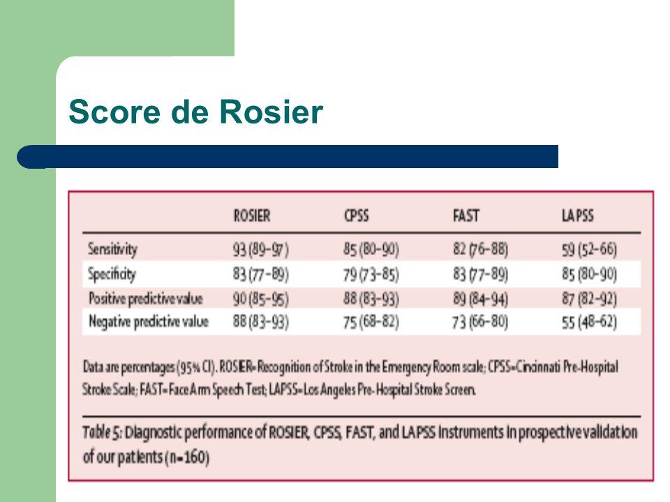 Score de Rosier