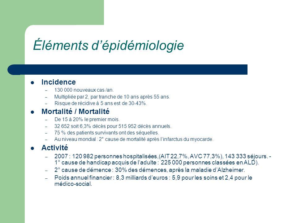 Éléments d'épidémiologie