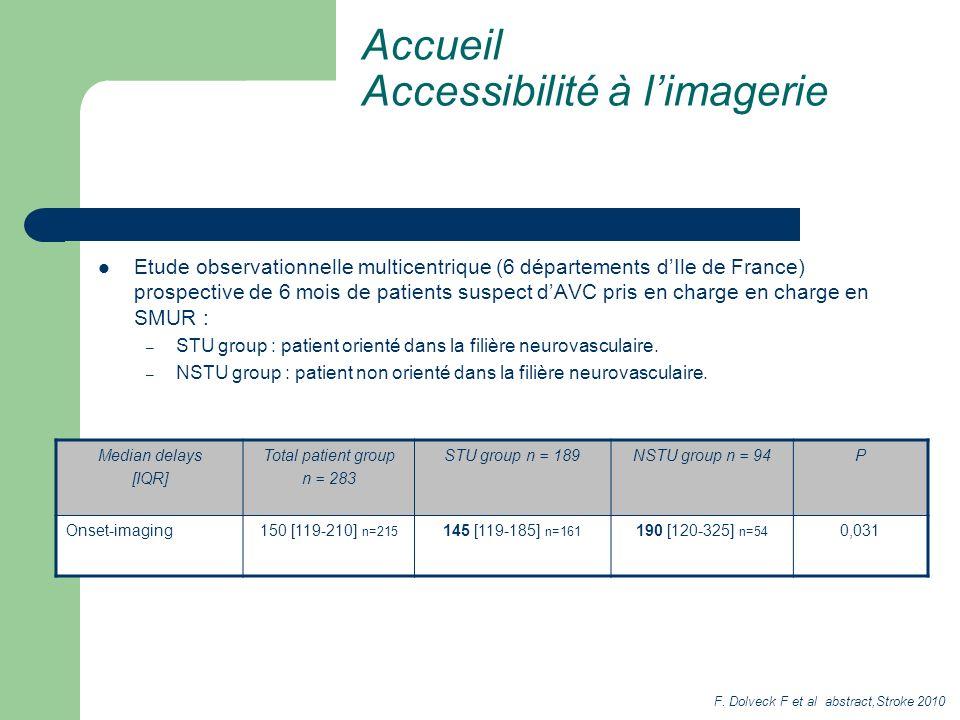 Accueil Accessibilité à l'imagerie