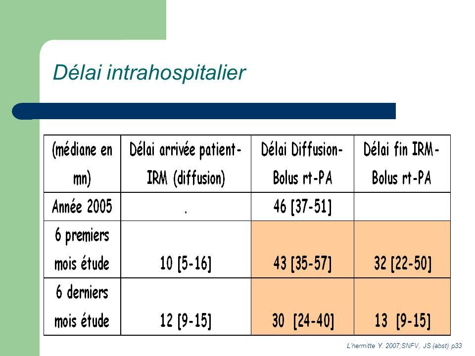 Délai intrahospitalier