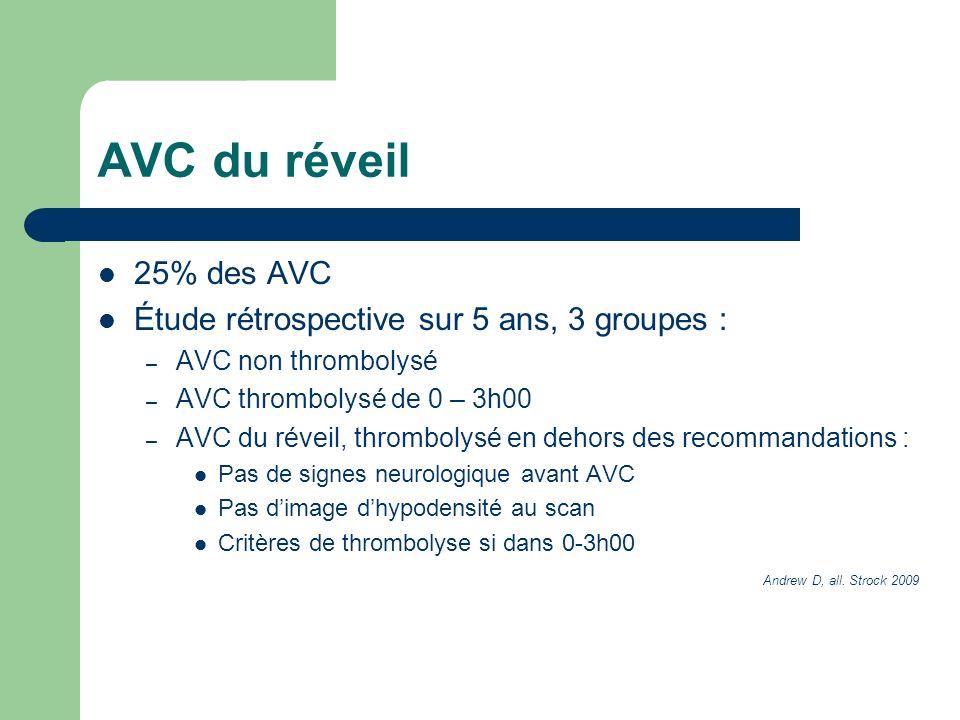 AVC du réveil 25% des AVC Étude rétrospective sur 5 ans, 3 groupes :