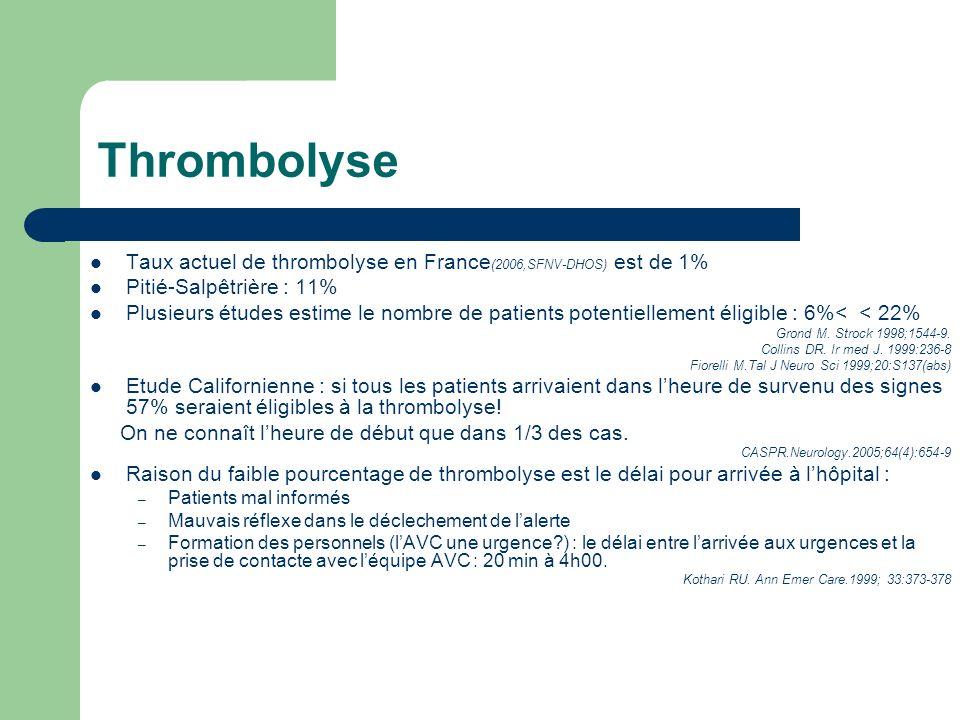 Thrombolyse Taux actuel de thrombolyse en France(2006,SFNV-DHOS) est de 1% Pitié-Salpêtrière : 11%