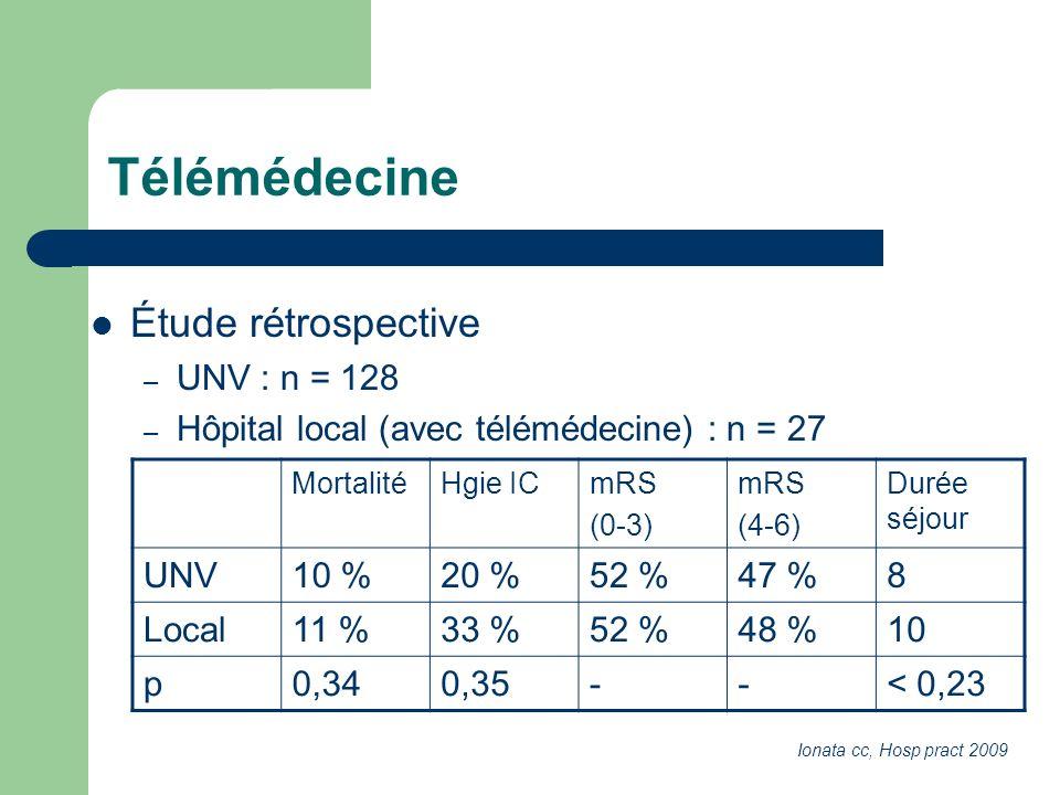 Télémédecine Étude rétrospective UNV : n = 128