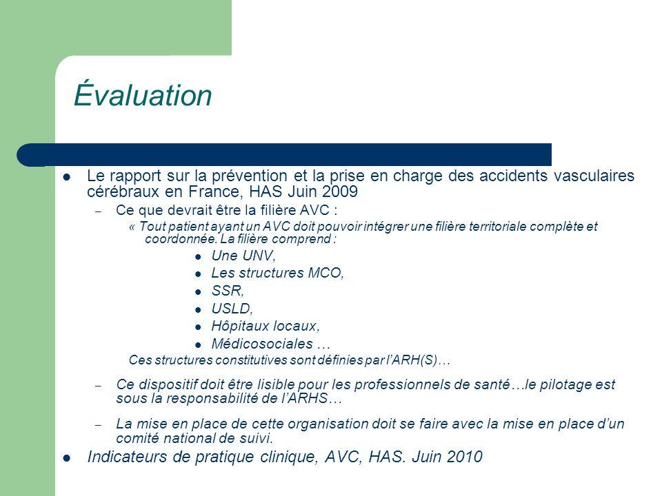 Évaluation Le rapport sur la prévention et la prise en charge des accidents vasculaires cérébraux en France, HAS Juin 2009.