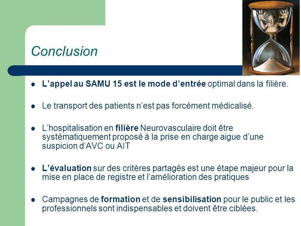 Conclusion L'appel au SAMU 15 est le mode d'entrée optimal dans la filière. Le transport des patients n'est pas forcément médicalisé.