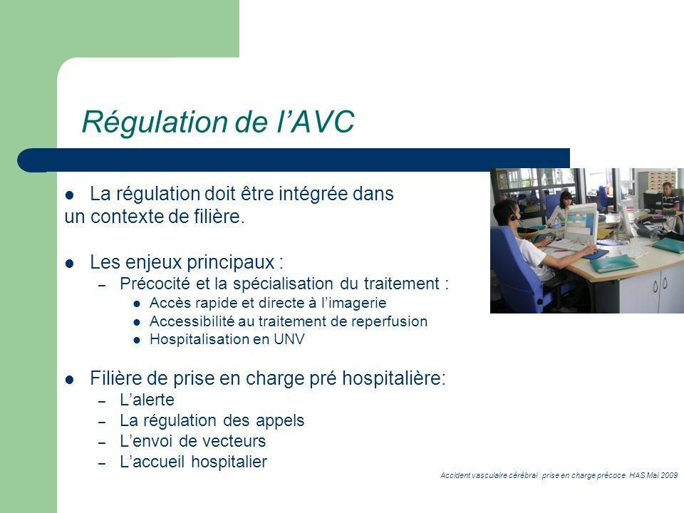 Régulation de l'AVC La régulation doit être intégrée dans