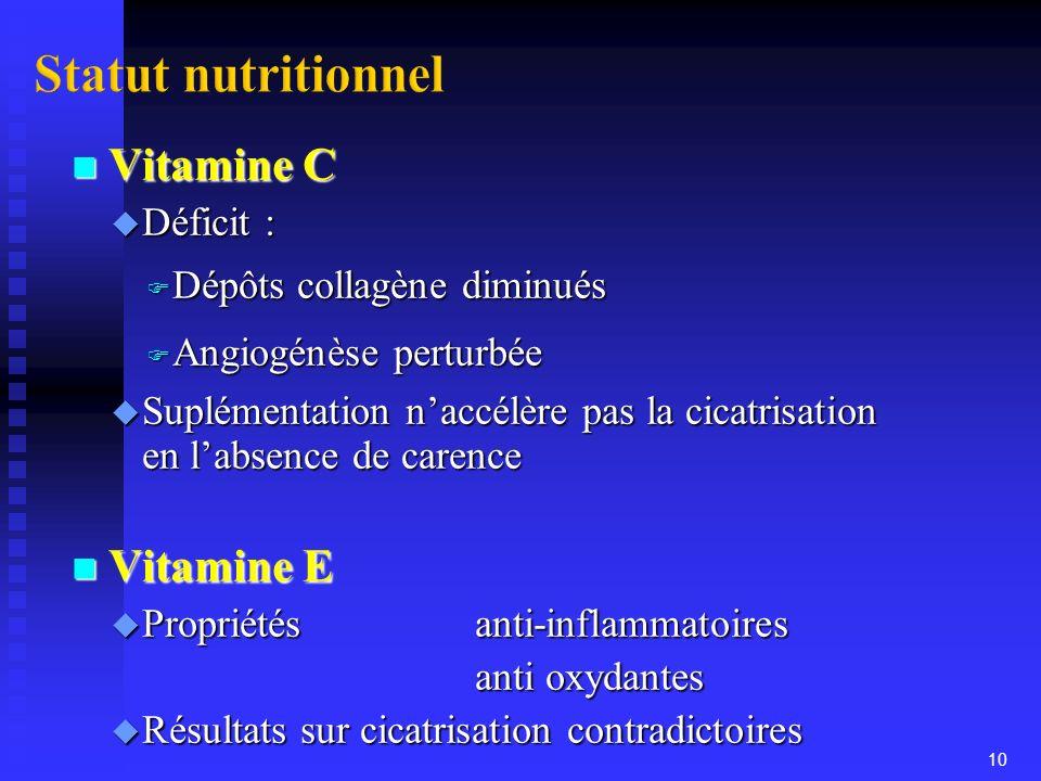 Statut nutritionnel Vitamine C Vitamine E Déficit :