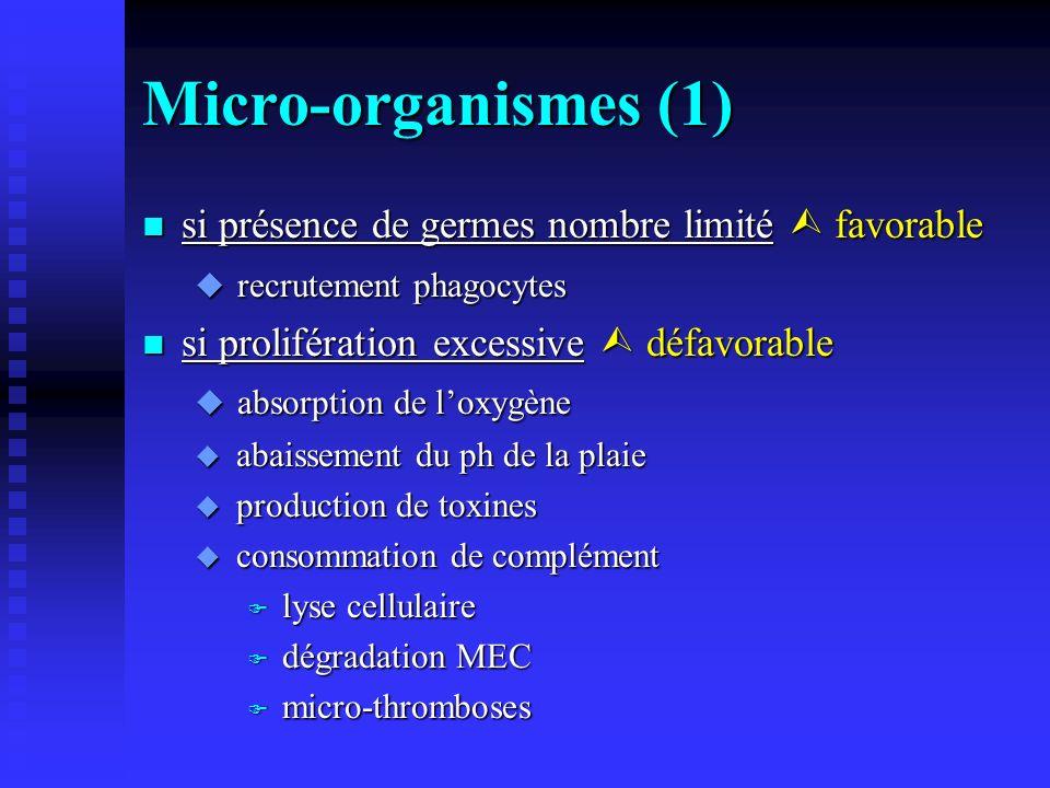 Micro-organismes (1) si présence de germes nombre limité  favorable