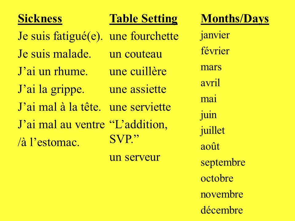 Sickness Table Setting Months/Days Je suis fatigué(e). une fourchette