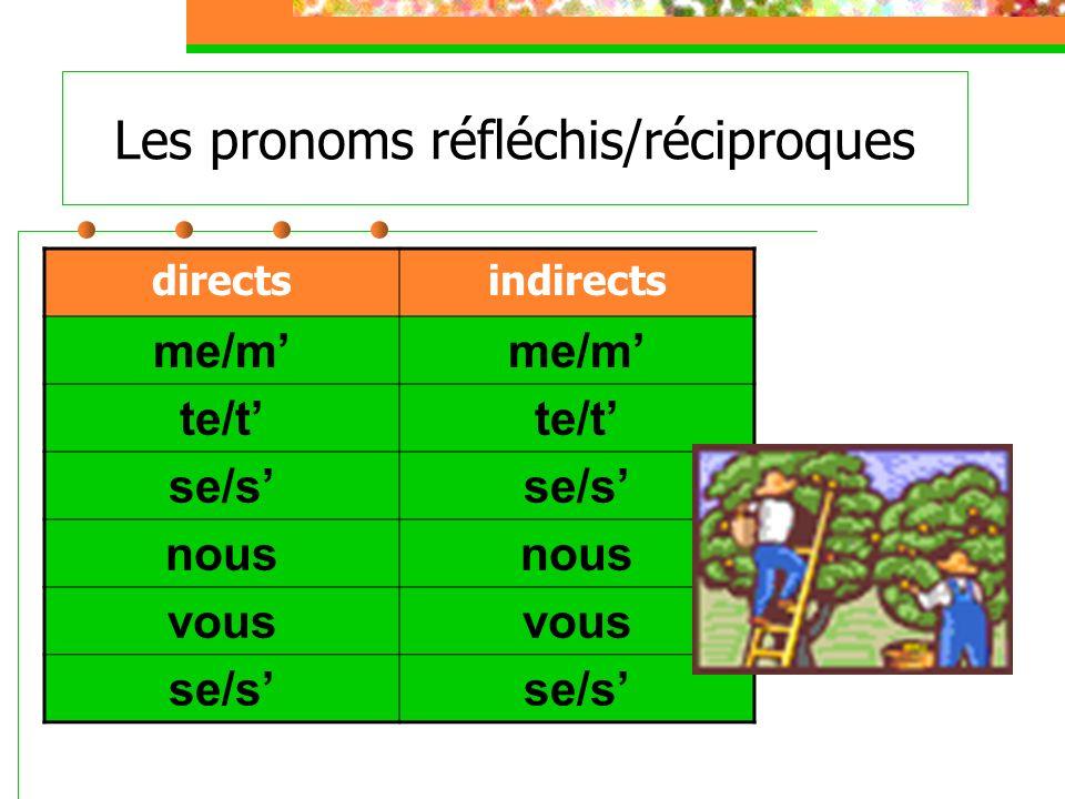 Les pronoms réfléchis/réciproques