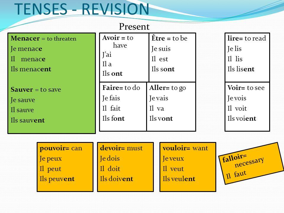 TENSES - REVISION Present