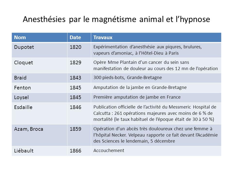 Anesthésies par le magnétisme animal et l'hypnose