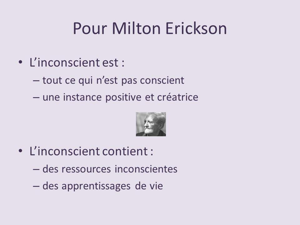 Pour Milton Erickson L'inconscient est : L'inconscient contient :